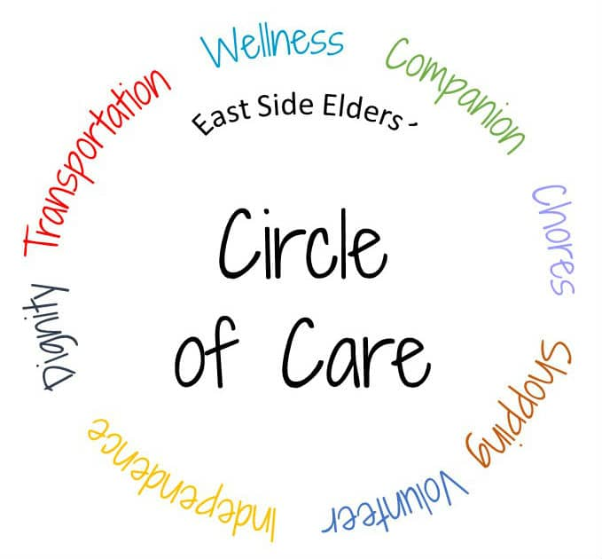 Join the Circle of Care